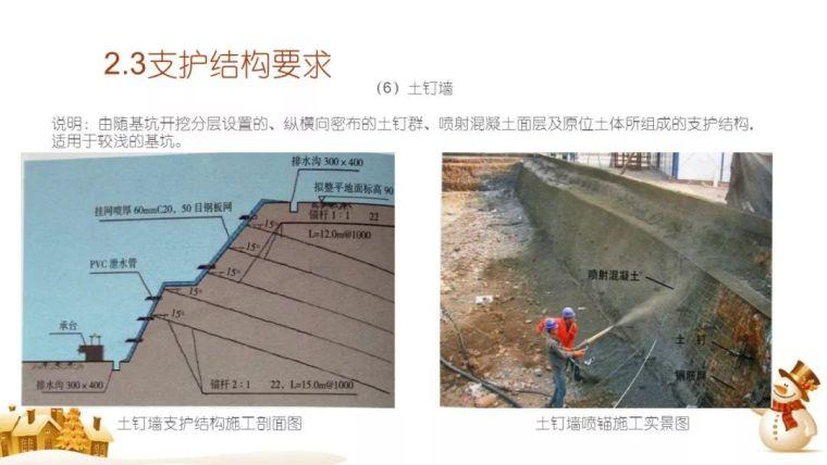 危大工程专题:基坑作业全过程安全检查要点PPT_15