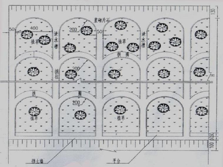 边坡防护工程专项施工方案Word版(共23页)