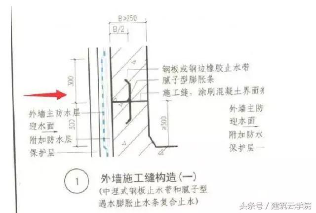 止水钢板的安装的步骤及施工方法