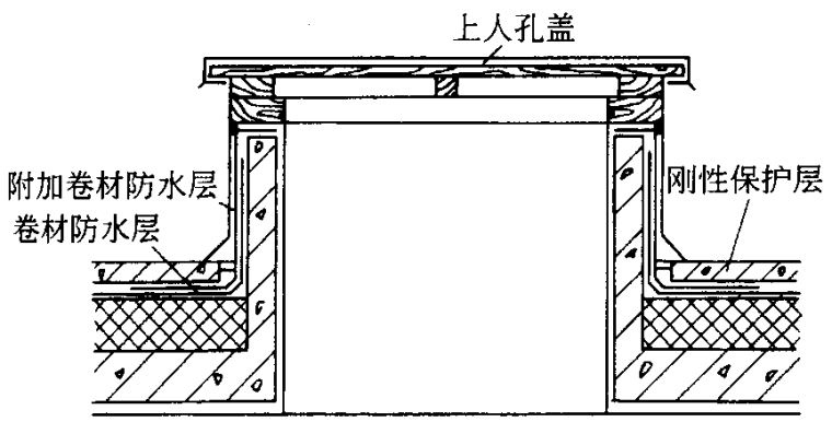 屋面工程施工方案(热熔法)