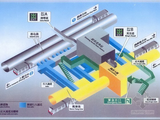 [香港]地铁工程项目管理模式和经验(PPT)