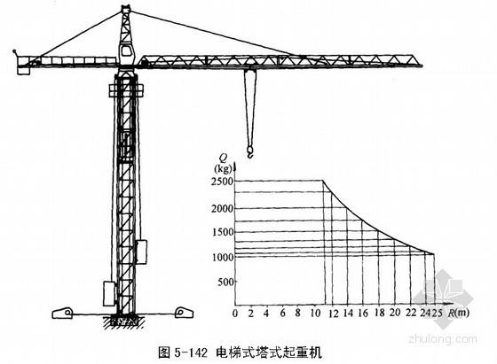 建筑施工垂直运输设施施工方案