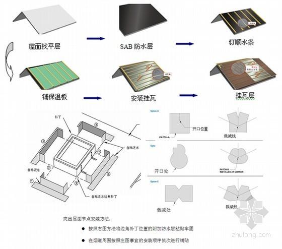 住宅别墅工程屋面系统施工方案(屋面防水、保温、块瓦)