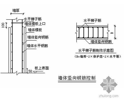 新疆某高层综合楼施工组织设计(28层 短肢剪力墙)