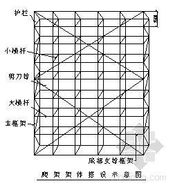重庆某大学高层教学楼脚手架施工方案