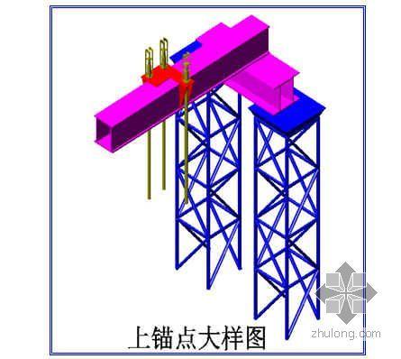 超大跨度钢桁架多点整体提升施工工法