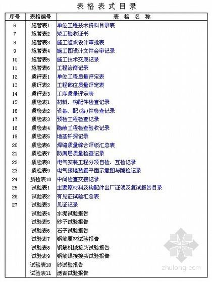 市政工程施工技术文件主要项目统一规定表格表式(2011年)