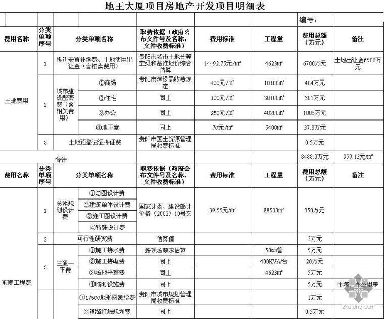 地王大厦项目房地产开发项目明细表(2004-07)