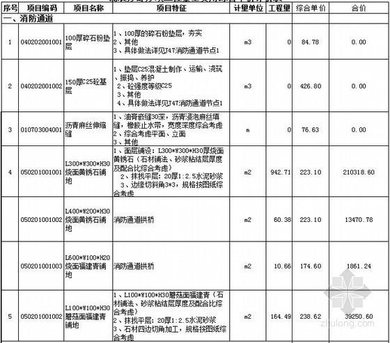 [安徽]酒店铺装工程量清单计价表