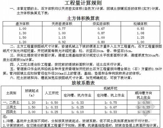[吉林]2014版市政工程计价定额说明