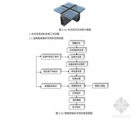 [河南]工程幕墙施工方案(干挂石材幕墙 明框玻璃幕墙 铝板幕墙)