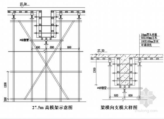变电所装置楼工程扣件式满堂支撑架施工方案(55页)