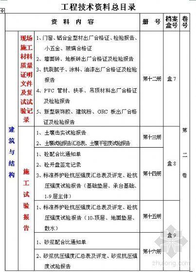 [河南]建筑工程技术资料总目录[实例]