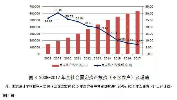 2017年建筑业发展统计分析_3