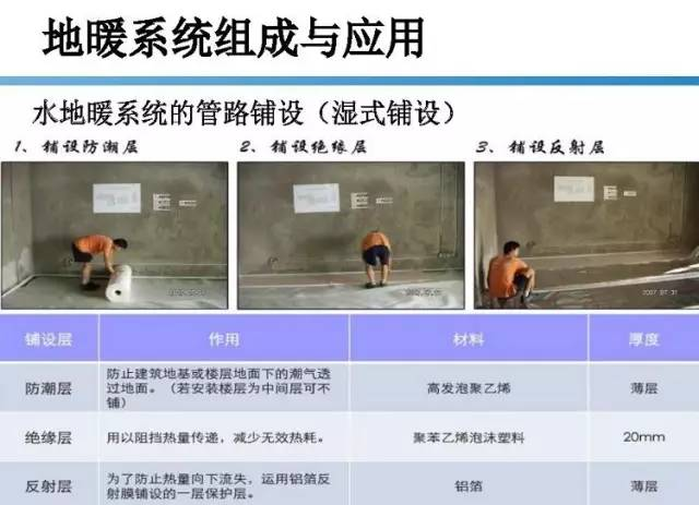 72页|空气源热泵地热系统组成及应用_17