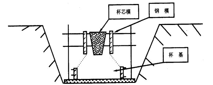 杯型基础工程