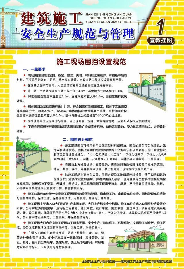 建筑施工安全生产规范与管理宣传挂图,高清!