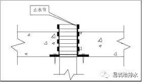 给排水管道安装工程标准化做法图解!_2
