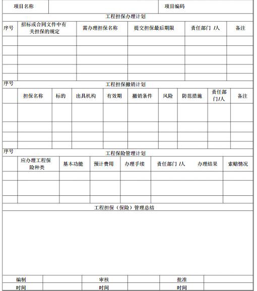 国内最大房建企业编制工程项目管理手册(124页)