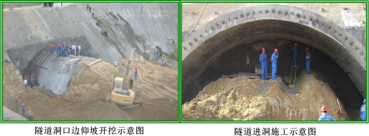 [黑龙江]250km/h铁路客运专线站前工程投标施工组织设计(624页)_8