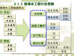 【武汉】建筑设备安装工程预算(共44页)