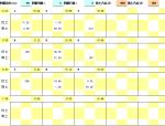 南方CASS7.0方格网法土石方计算操作步骤