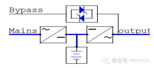 机房建设供配电系统建设_13