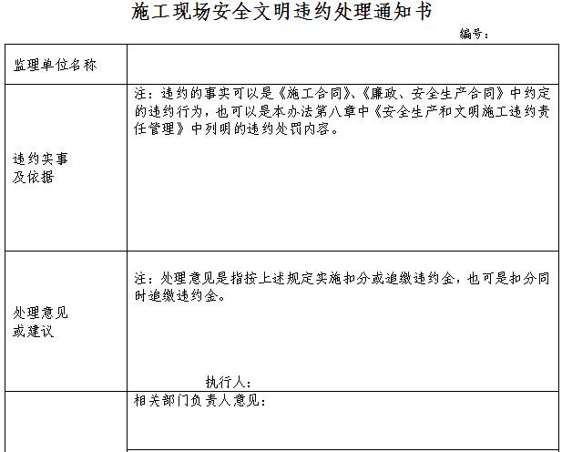 高速公路建设管理制度(206页,编制详细)_6