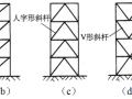 [钢框架]《钢框架——支撑结构概念》小结