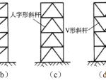 【钢框架】《钢框架——支撑结构概念》小结