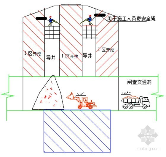 [陕西]输水隧洞工程施工组织设计231页(2015年编制 图文并茂)