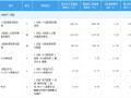 广州多层研发中心33#-办公建筑