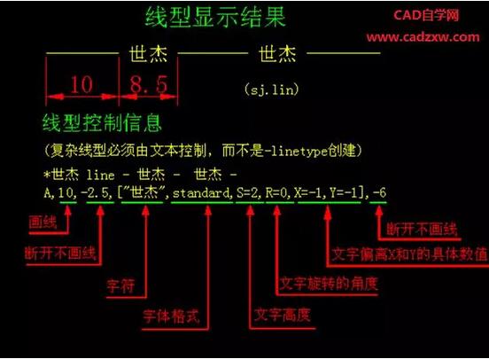 一个CAD制图员的笔记超实用