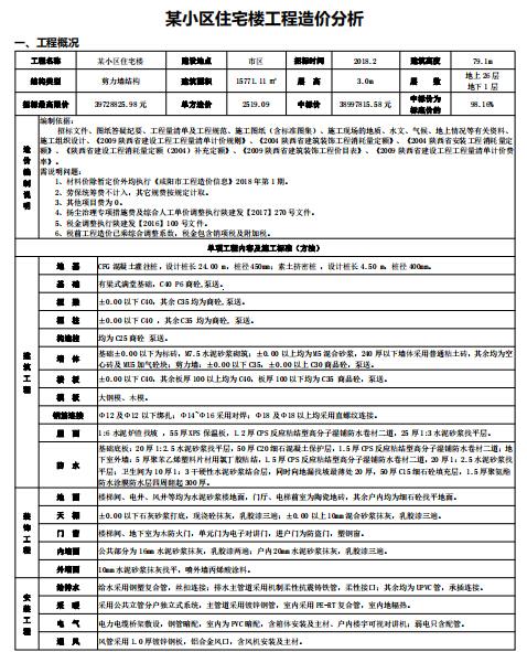 《咸阳工程造价信息》2018年第2期_4