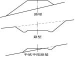 [PPT]公路工程施工讲义超全(路桥涵洞)共599页