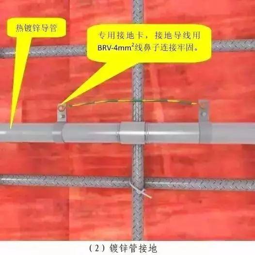 中建八局施工质量标准化图册(机电安装)_11