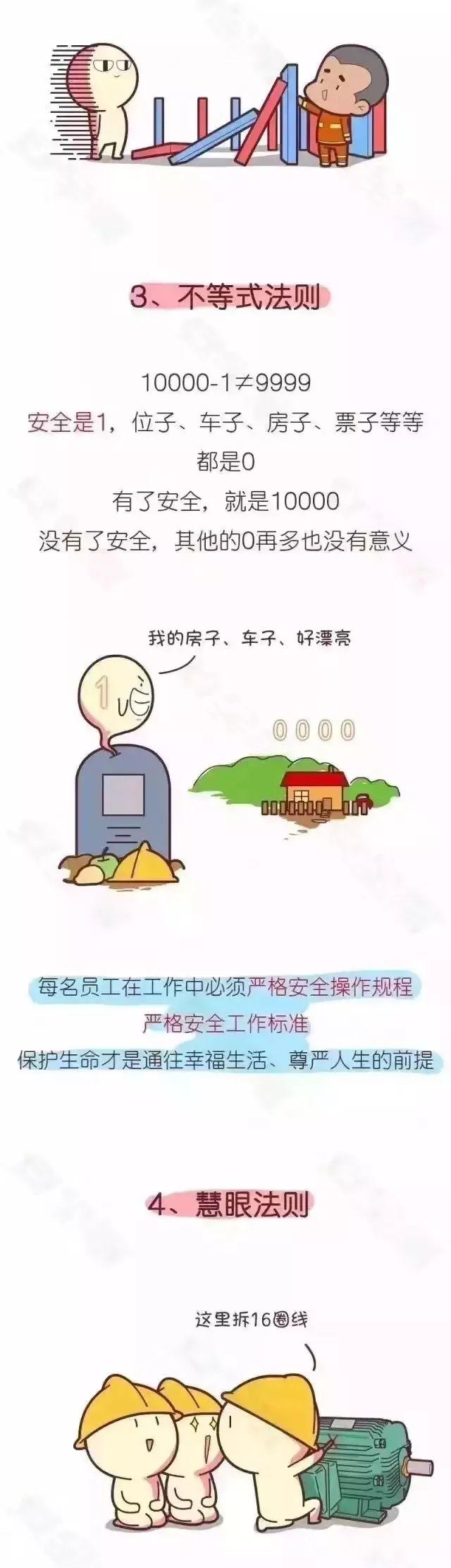 安全生产10大法则_3
