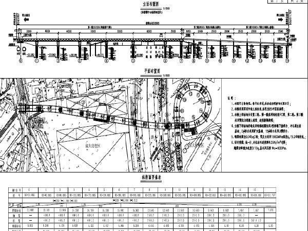 上下双层曲线型钢桁腹梁新型桥设计图127张PDF(7跨主桥+8跨引桥)