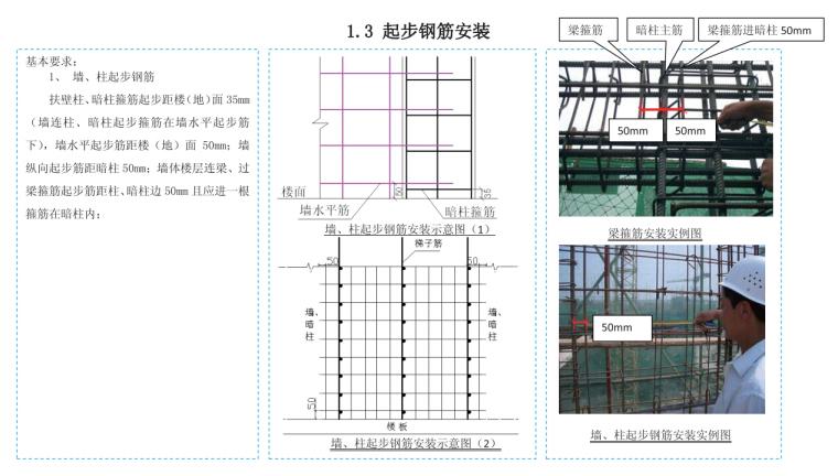 中建混凝土结构施工典型做法图集(含钢筋、砌体工程等)
