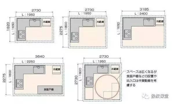 【干货】室内设计空间尺度图解_37
