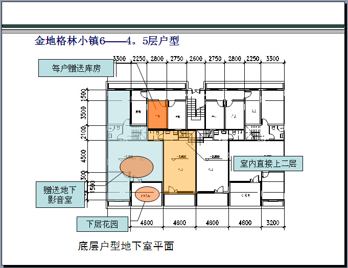 房地产产品创新全解及案例解析(136页,图文并茂)-底层户型地下室平面