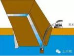 你真的了解基坑降水吗?