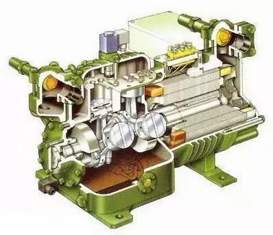 冷链技术普及 | 5种压缩机优缺点解析
