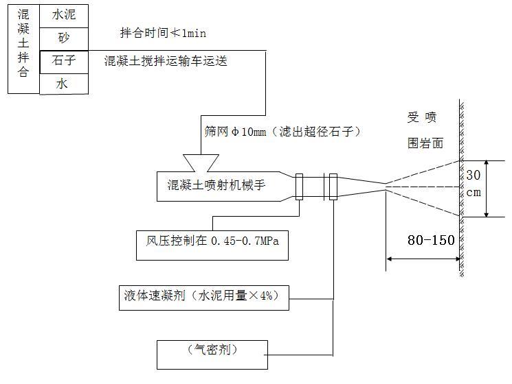 [云南]铁路扩能改造工程隧道实施性施工组织设计(200km/h双线隧道)_3