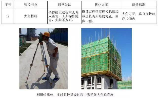 悬挑脚手架搭设施工工艺标准,样板审核制实施案例!_30