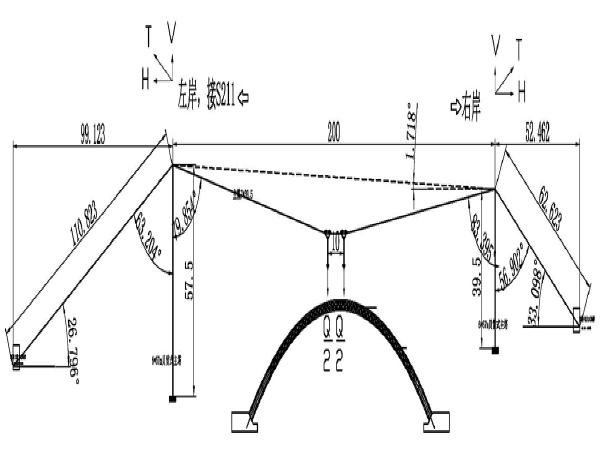 水电站大渡河临时桥缆索吊装计算书