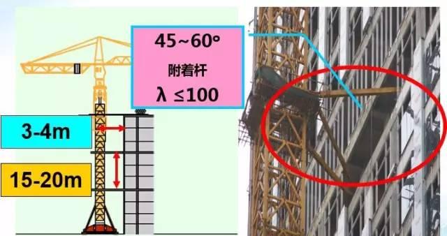 塔吊布置技术超全面解析!_10