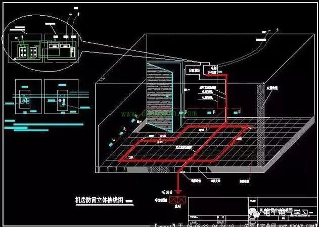 建筑防雷:一级、二级、三级防雷有何区别