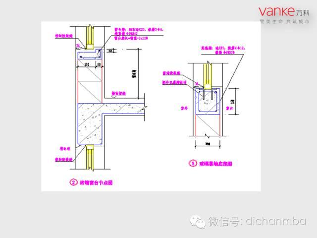 万科房地产施工图设计指导解读(含建筑、结构、地下人防等)_14