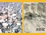 几种常见地层的旋挖机作业指导书(上)